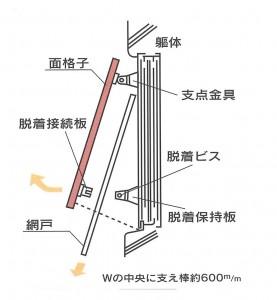作動略図(突き出し)