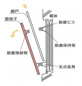 作動略図(外倒し)