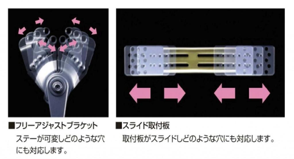 取替用ドアクローザの機能(フリーアジャストブラケット、スライド取付板)