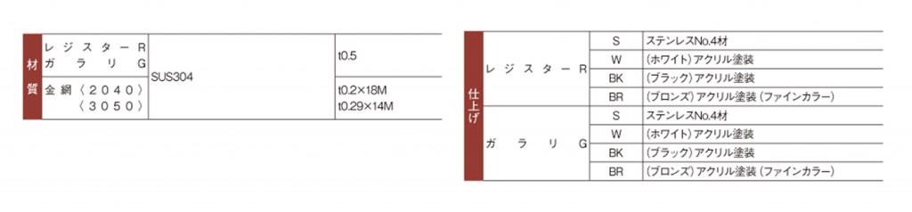 レジスターガラリ(材質、シ仕上げ)